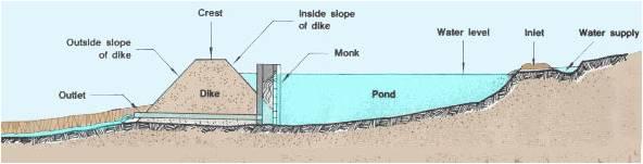 Concrete Dike Wall Design : Pin fish pond construction ajilbabcom portal on